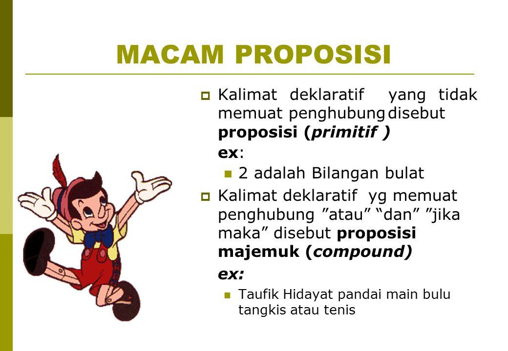 MACAM PROPOSISI  Kalimat deklaratif yang tidak memuat penghubungdisebut proposisi (primitif ) ex: 2 adalah Bilangan bulat  Kalimat deklaratif yg mem