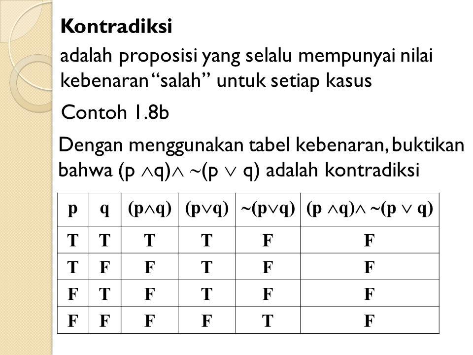 Kontradiksi adalah proposisi yang selalu mempunyai nilai kebenaran salah untuk setiap kasus Contoh 1.8b Dengan menggunakan tabel kebenaran, buktikan bahwa (p  q)   (p  q) adalah kontradiksi pq (p  q)(p  q)  (p  q)(p  q)   (p  q) TTTTFF TFFTFF FTFTFF FFFFTF