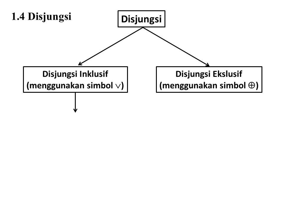 Disjungsi Disjungsi Inklusif (menggunakan simbol  ) Disjungsi Ekslusif (menggunakan simbol  ) Nilai kebenaran 1.4 Disjungsi