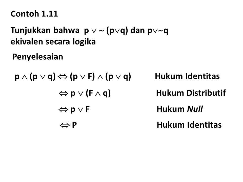 Contoh 1.11 Tunjukkan bahwa p   (p  q) dan p  q ekivalen secara logika Penyelesaian p  (p  q)  (p  F)  (p  q) Hukum Identitas  p  (F  q) Hukum Distributif  p  F Hukum Null  P Hukum Identitas