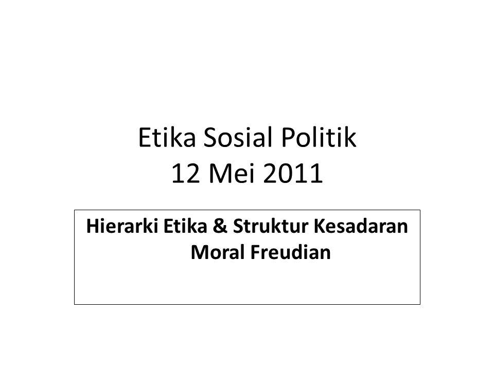 Etika Sosial Politik 12 Mei 2011 Hierarki Etika & Struktur Kesadaran Moral Freudian