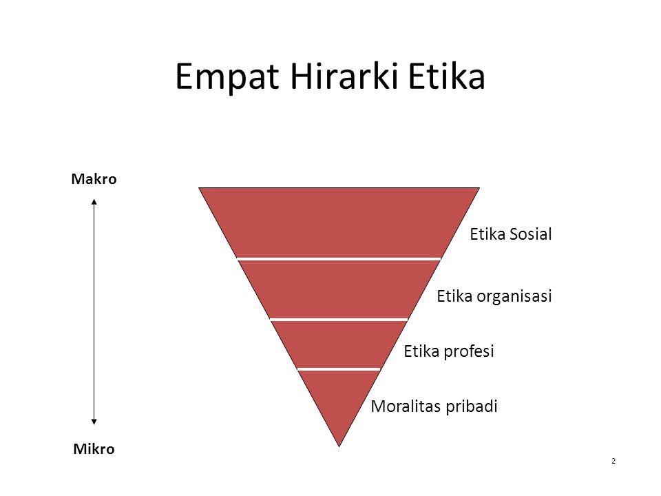 Empat Hirarki Etika 2 Moralitas pribadi Etika profesi Etika organisasi Etika Sosial Mikro Makro