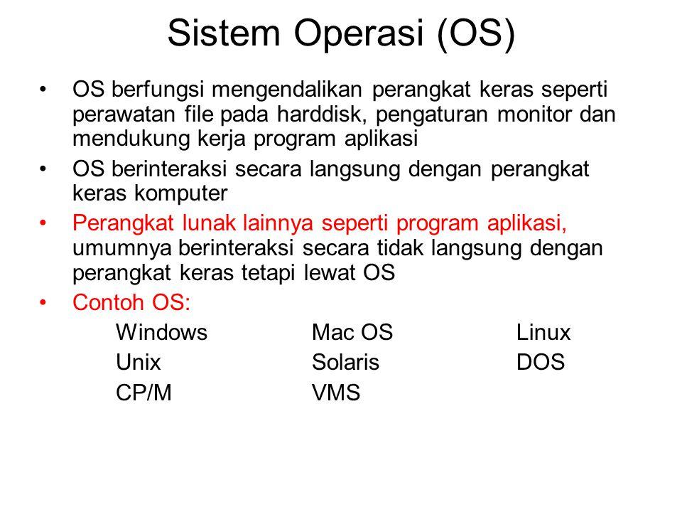 Sistem Operasi (OS) OS berfungsi mengendalikan perangkat keras seperti perawatan file pada harddisk, pengaturan monitor dan mendukung kerja program ap