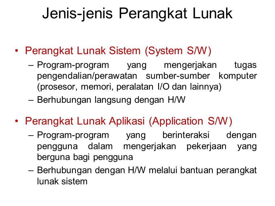 Jenis-jenis Perangkat Lunak Perangkat Lunak Sistem (System S/W) –Program-program yang mengerjakan tugas pengendalian/perawatan sumber-sumber komputer