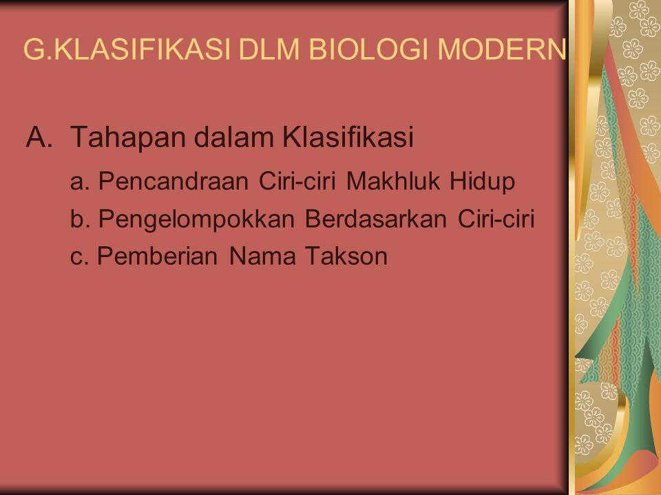 G.KLASIFIKASI DLM BIOLOGI MODERN A.Tahapan dalam Klasifikasi a. Pencandraan Ciri-ciri Makhluk Hidup b. Pengelompokkan Berdasarkan Ciri-ciri c. Pemberi