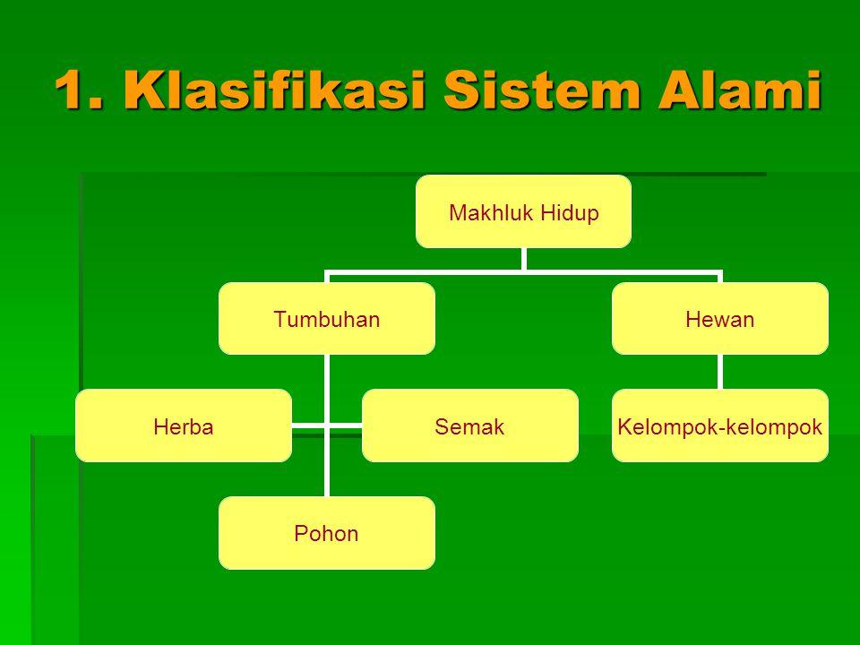1. Klasifikasi Sistem Alami Makhluk Hidup Tumbuhan Pohon HerbaSemak Hewan Kelompok- kelompok