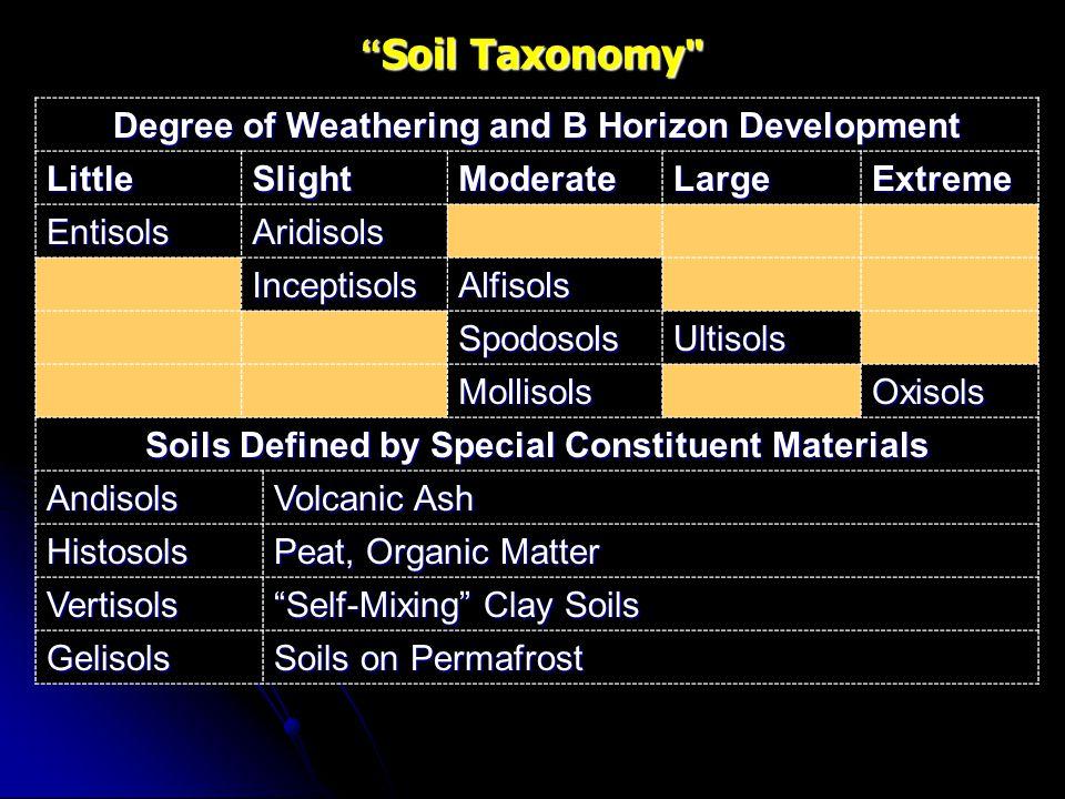 """"""" Soil Taxonomy"""