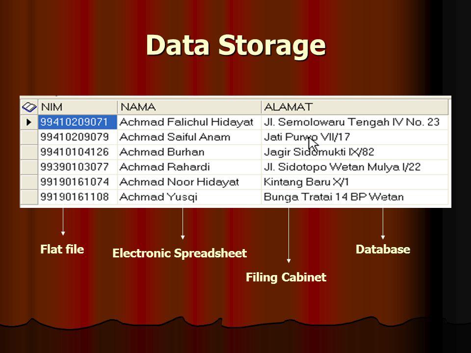 Definisi Database merupakan kumpulan file yang saling berhubungan satu dengan yang lainnya dan tersimpan diperangkat keras komputer.