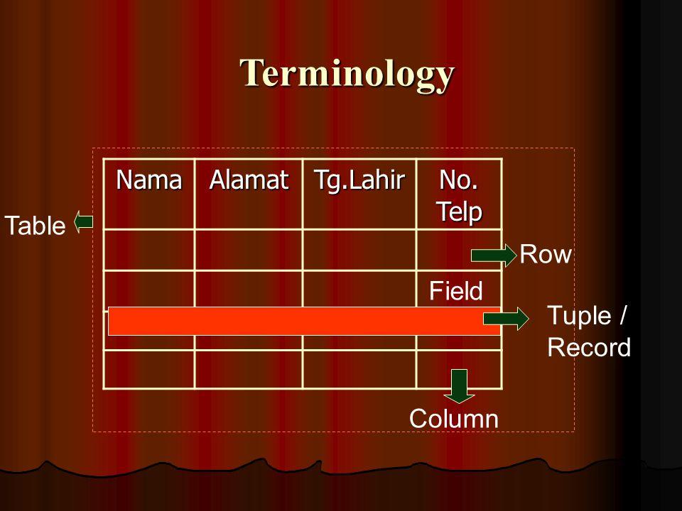 Terminology  Primary key : Kolom atau himpunan kolom yg mengidentifikasi masing-masing baris secara khusus  Foreign key : Kolom atau himpunan kolom yang mereferensikan ke primary key pada table yg sama atau yg lainnya.