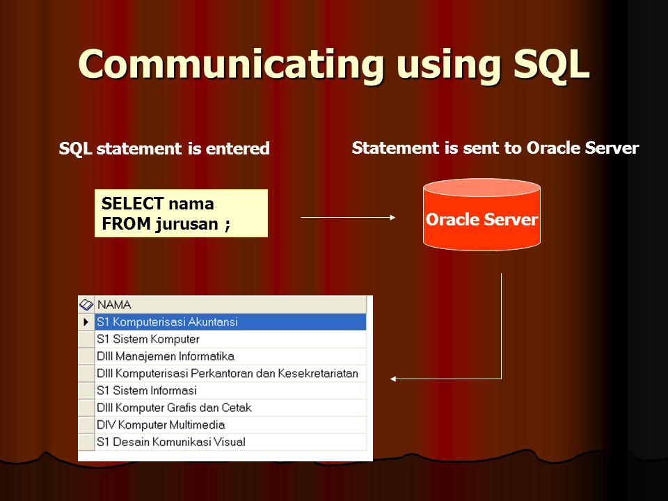 SQL dan PL/SQL SQL (Structured Query Language) SQL (Structured Query Language) PL/SQL (Procedural Language / Structured Query Language) PL/SQL (Procedural Language / Structured Query Language)