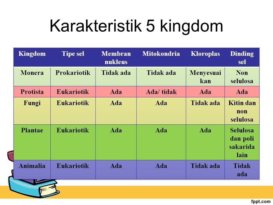 Karakteristik 5 kingdom