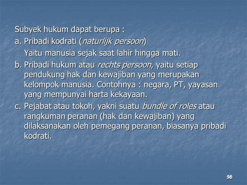 55 Subyek hukum dapat berupa : a.Pribadi kodrati (naturlijk persoon) Yaitu manusia sejak saat lahir hingga mati. b.Pribadi hukum atau rechts persoon,