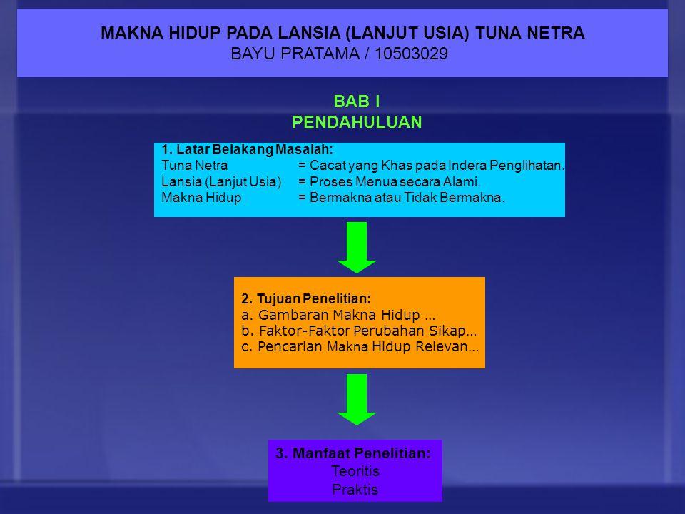 BAB II TINJAUAN PUSTAKA 1.Karakteristik Makna Hidup (Bastaman, 1996) a.