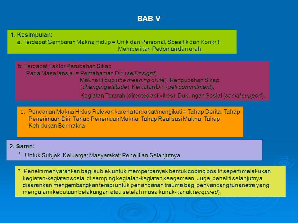 BAB V 1.Kesimpulan: a.