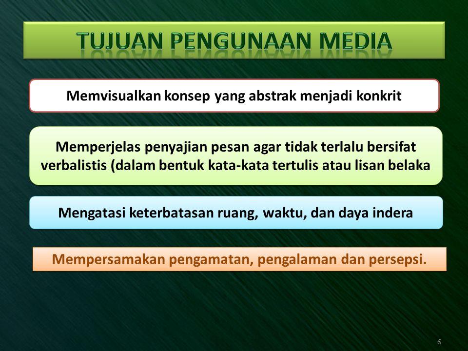 Buatlah Slide Presentasi sebagai media pembelajaran sesuai dengan RPP yang telah dibuat.