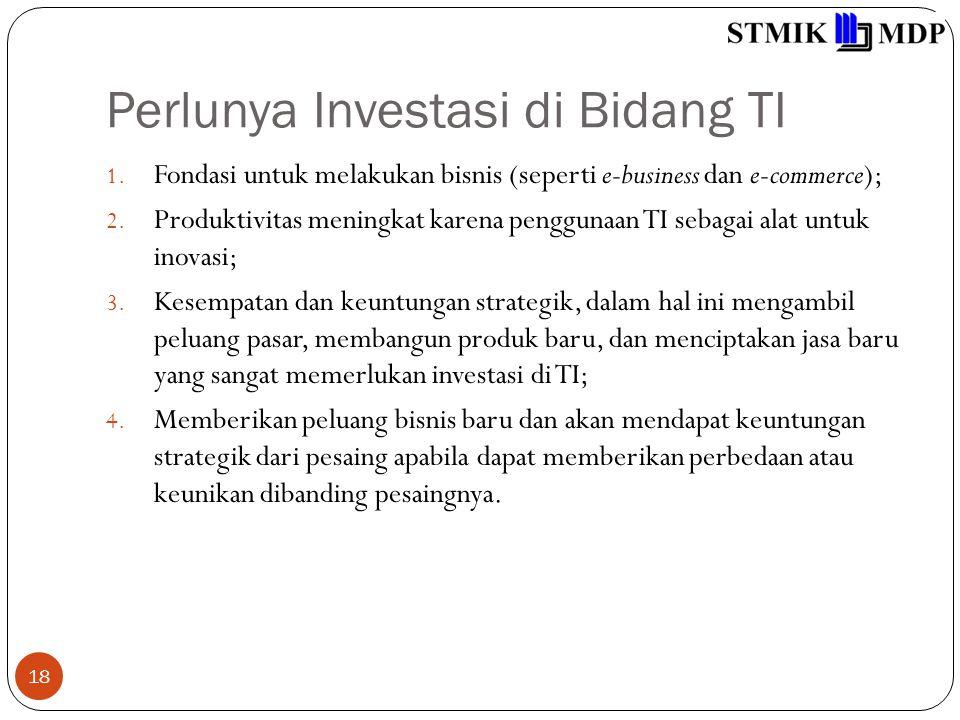 Perlunya Investasi di Bidang TI 18 1.