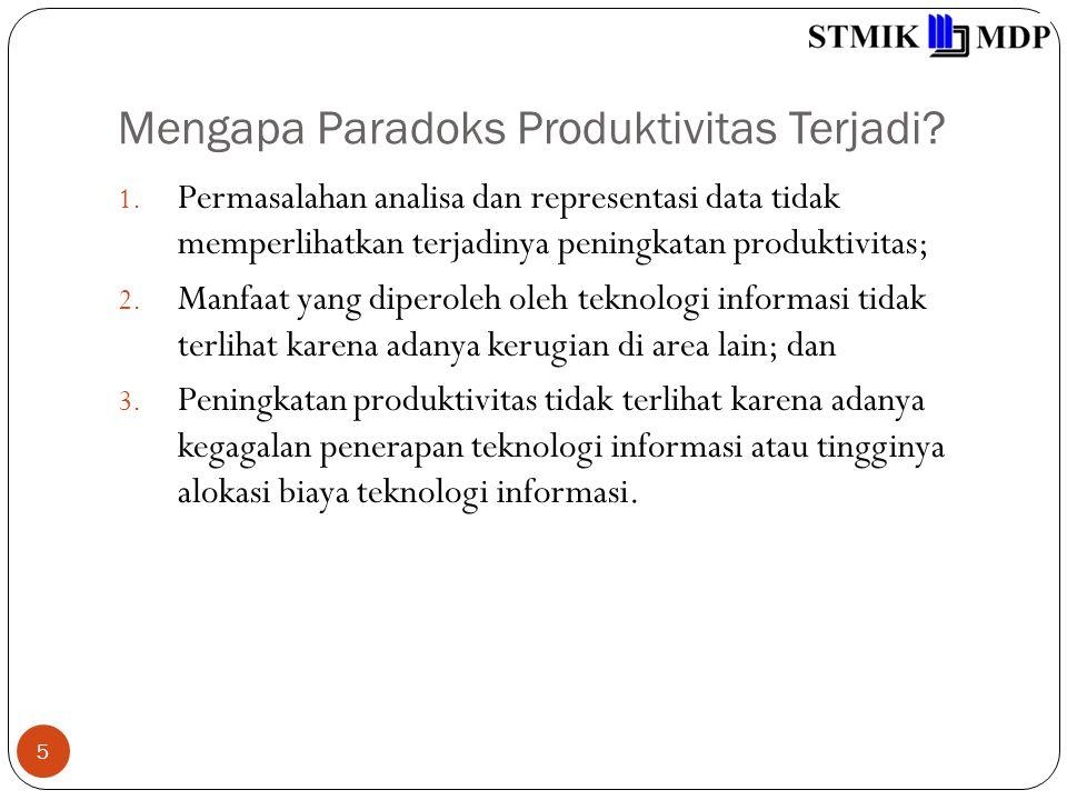 Mengapa Paradoks Produktivitas Terjadi.5 1.