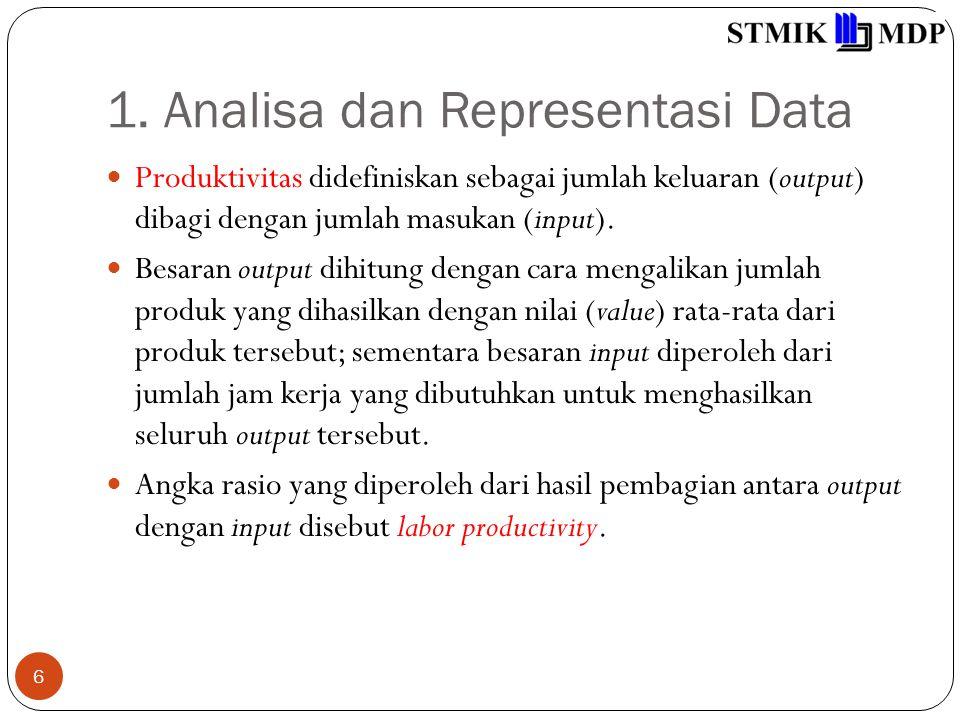 1. Analisa dan Representasi Data 6 Produktivitas didefiniskan sebagai jumlah keluaran (output) dibagi dengan jumlah masukan (input). Besaran output di