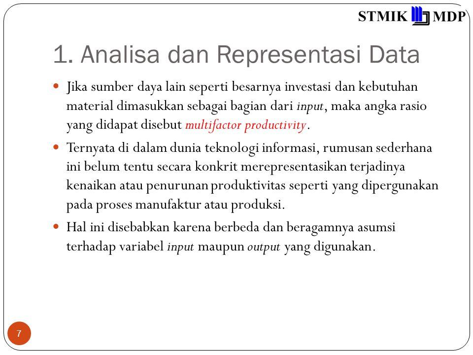 1. Analisa dan Representasi Data 7 Jika sumber daya lain seperti besarnya investasi dan kebutuhan material dimasukkan sebagai bagian dari input, maka
