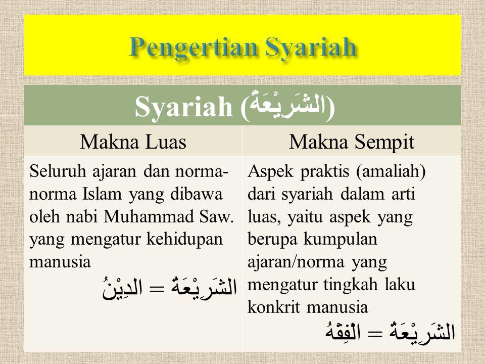 Syariah (الشَرِيْعَةُ) Makna LuasMakna Sempit Seluruh ajaran dan norma- norma Islam yang dibawa oleh nabi Muhammad Saw. yang mengatur kehidupan manusi