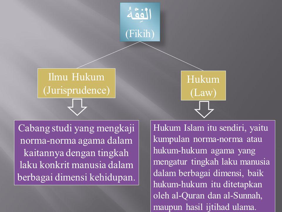 الْفِقْهُ (Fikih) Ilmu Hukum (Jurisprudence) Hukum (Law) Cabang studi yang mengkaji norma-norma agama dalam kaitannya dengan tingkah laku konkrit manu