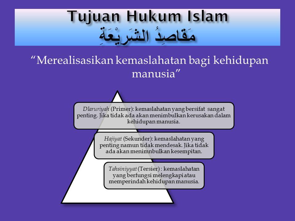 """""""Merealisasikan kemaslahatan bagi kehidupan manusia"""" Dlaruriyah (Primer): kemaslahatan yang bersifat sangat penting. Jika tidak ada akan menimbulkan k"""