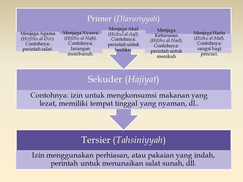 Tersier ( Tahsiniyyah ) Izin menggunakan perhiasan, atau pakaian yang indah, perintah untuk menunaikan salat sunah, dll. Sekuder ( Hajiyat ) Contohnya