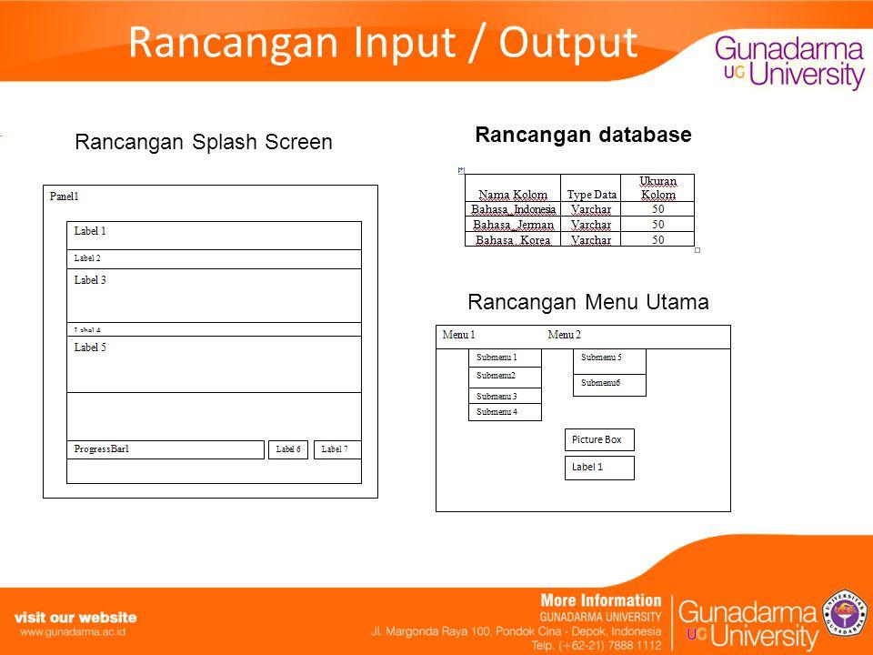 Rancangan Input / Output Rancangan Splash Screen Rancangan database Rancangan Menu Utama