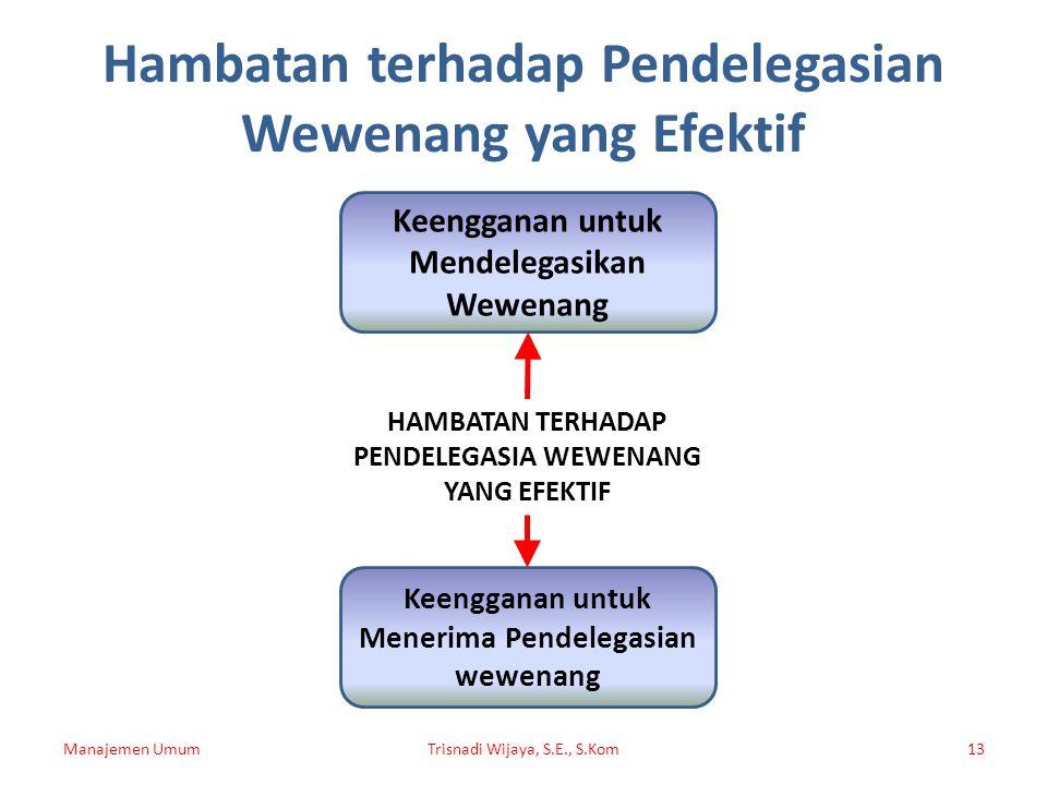 Hambatan terhadap Pendelegasian Wewenang yang Efektif Manajemen UmumTrisnadi Wijaya, S.E., S.Kom13 Keengganan untuk Mendelegasikan Wewenang Keengganan