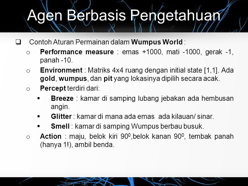 Agen Berbasis Pengetahuan  Contoh Aturan Permainan dalam Wumpus World : o Performance measure : emas +1000, mati -1000, gerak -1, panah -10. o Enviro