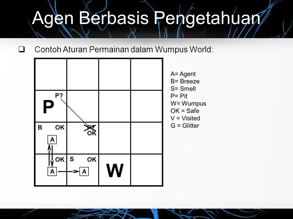 Agen Berbasis Pengetahuan  Contoh Aturan Permainan dalam Wumpus World: