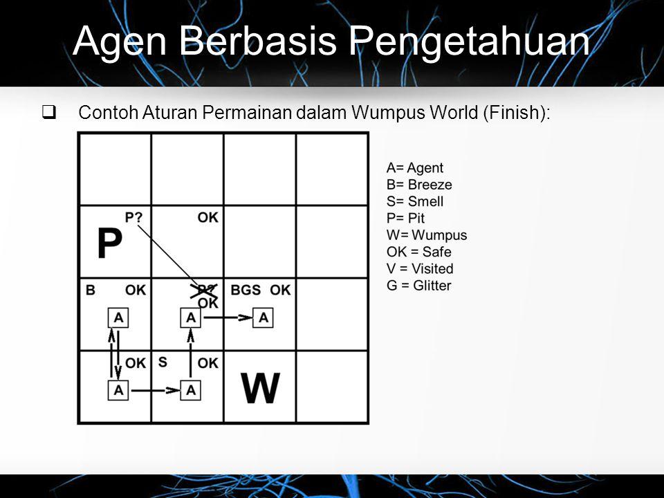 Agen Berbasis Pengetahuan  Contoh Aturan Permainan dalam Wumpus World (Finish):