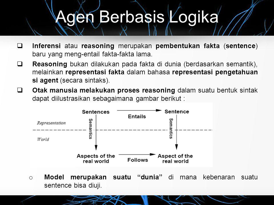 Agen Berbasis Logika  Inferensi atau reasoning merupakan pembentukan fakta (sentence) baru yang meng-entail fakta-fakta lama.  Reasoning bukan dilak