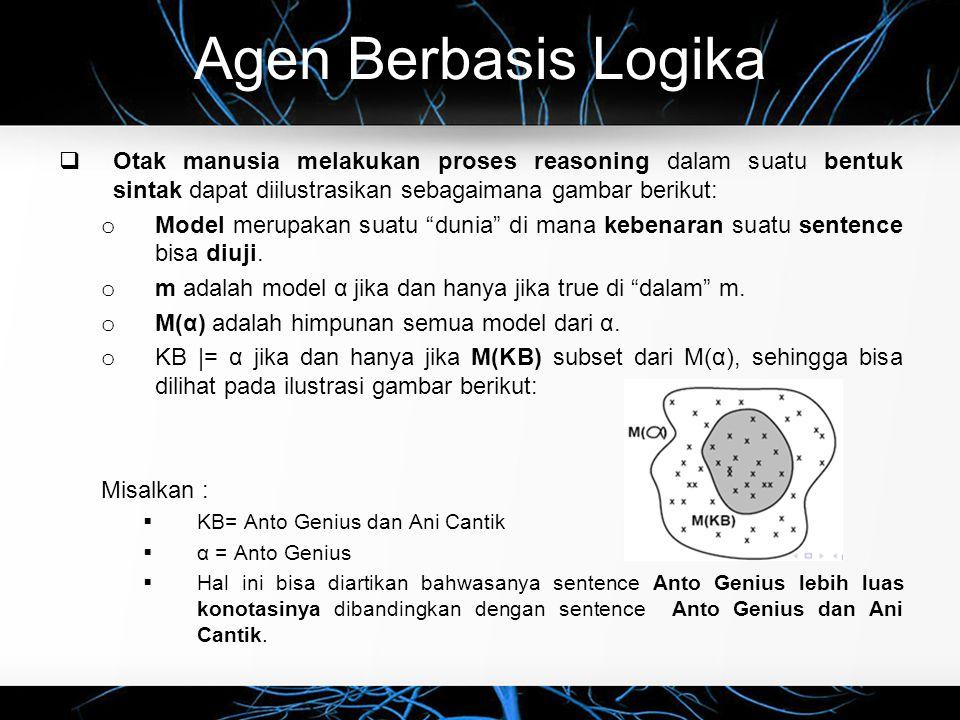 Agen Berbasis Logika  Otak manusia melakukan proses reasoning dalam suatu bentuk sintak dapat diilustrasikan sebagaimana gambar berikut: o Model meru