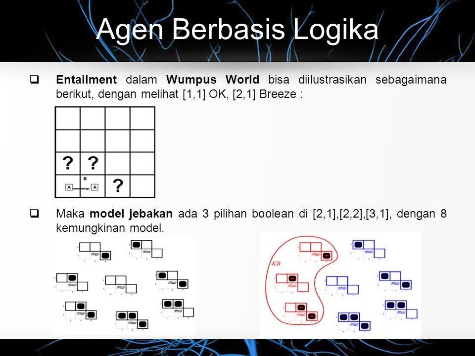 Agen Berbasis Logika  Entailment dalam Wumpus World bisa diilustrasikan sebagaimana berikut, dengan melihat [1,1] OK, [2,1] Breeze :  Maka model jeb