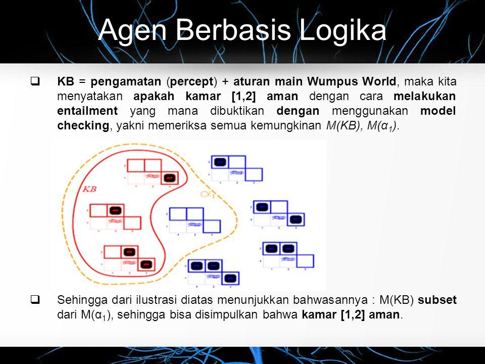 Agen Berbasis Logika  KB = pengamatan (percept) + aturan main Wumpus World, maka kita menyatakan apakah kamar [1,2] aman dengan cara melakukan entail