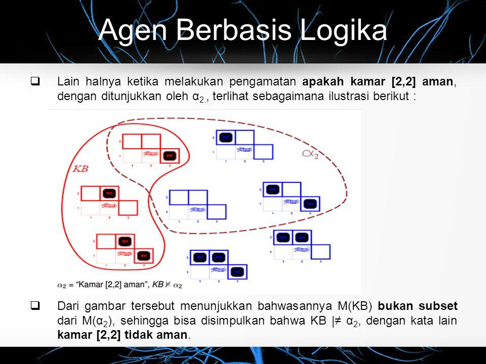 Agen Berbasis Logika  Lain halnya ketika melakukan pengamatan apakah kamar [2,2] aman, dengan ditunjukkan oleh α 2., terlihat sebagaimana ilustrasi b