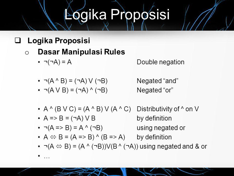 "Logika Proposisi  Logika Proposisi o Dasar Manipulasi Rules ¬(¬A) = A Double negation ¬(A ^ B) = (¬A) V (¬B) Negated ""and"" ¬(A V B) = (¬A) ^ (¬B) Neg"
