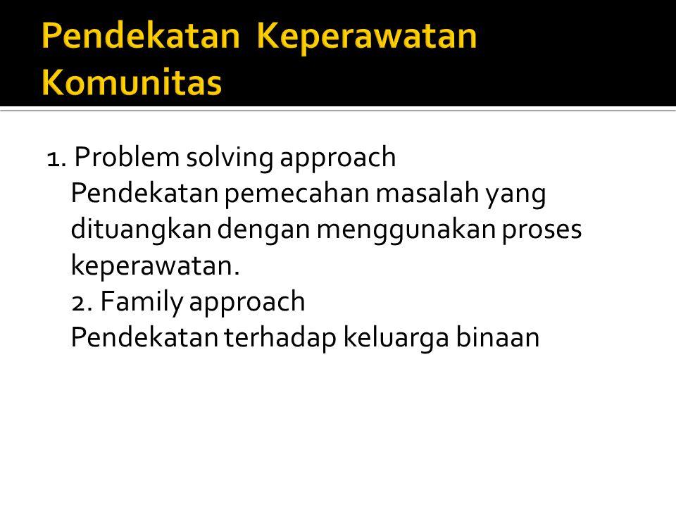 1. Problem solving approach Pendekatan pemecahan masalah yang dituangkan dengan menggunakan proses keperawatan. 2. Family approach Pendekatan terhadap