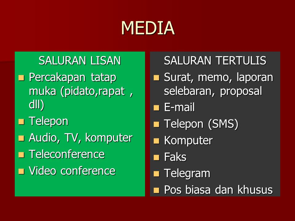 MEDIA SALURAN LISAN Percakapan tatap muka (pidato,rapat, dll) Percakapan tatap muka (pidato,rapat, dll) Telepon Telepon Audio, TV, komputer Audio, TV,