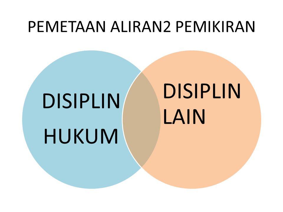 PEMETAAN ALIRAN2 PEMIKIRAN DISIPLIN HUKUM DISIPLIN LAIN