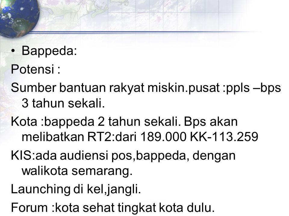 Bappeda: Potensi : Sumber bantuan rakyat miskin.pusat :ppls –bps 3 tahun sekali. Kota :bappeda 2 tahun sekali. Bps akan melibatkan RT2:dari 189.000 KK