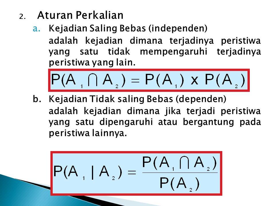 2. Aturan Perkalian a.Kejadian Saling Bebas (independen) adalah kejadian dimana terjadinya peristiwa yang satu tidak mempengaruhi terjadinya peristiwa
