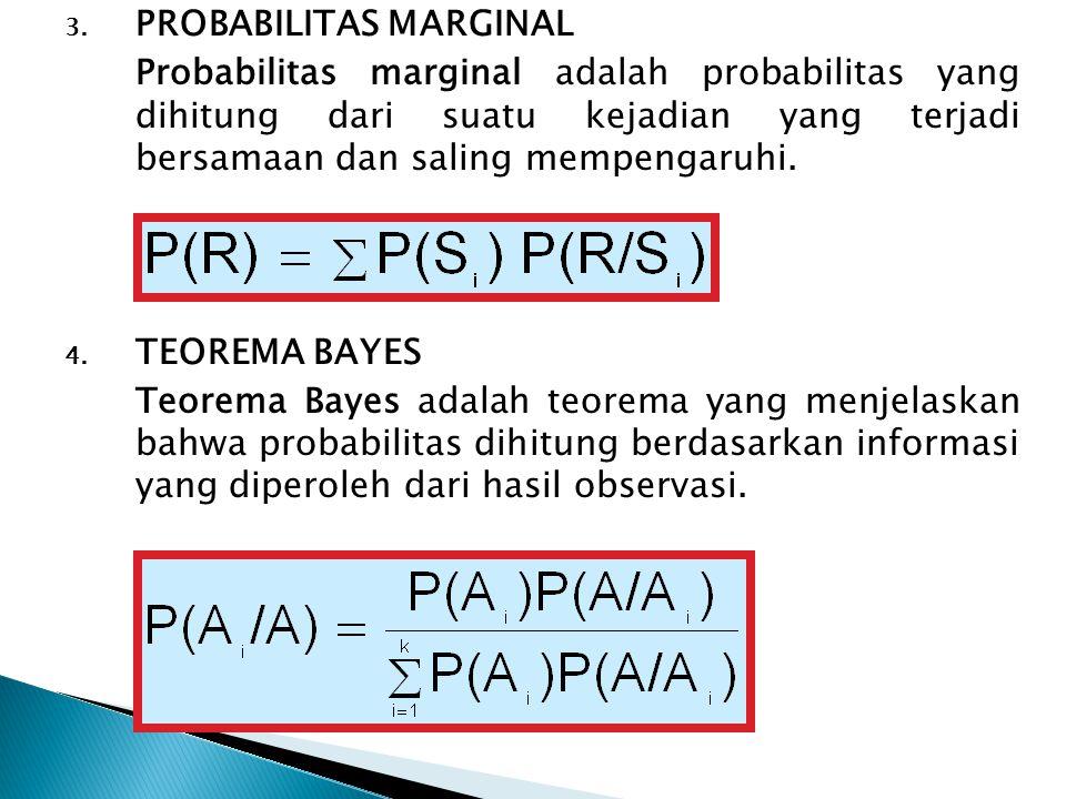 3. PROBABILITAS MARGINAL Probabilitas marginal adalah probabilitas yang dihitung dari suatu kejadian yang terjadi bersamaan dan saling mempengaruhi. 4