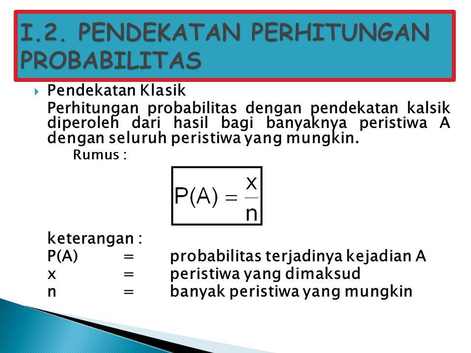 4.Hukum Identitas A ∩ S = A A ∩ Ø = Ø 5. Hukum Komplementasi A ∩ A c = Ø A U A c = S 6.