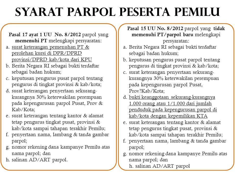 Pasal 17 ayat 1 UU No. 8/2012 parpol yang memenuhi PT melengkapi persyaratan: a.surat keterangan pemenuhan PT & perolehan kursi di DPR/DPRD provinsi/D