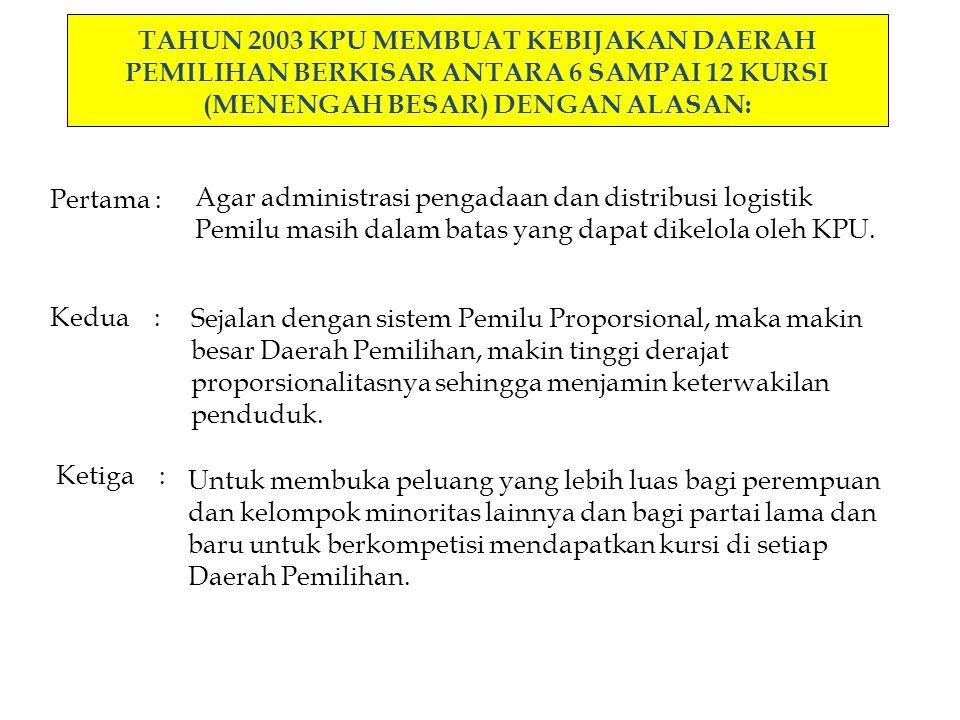 TAHUN 2003 KPU MEMBUAT KEBIJAKAN DAERAH PEMILIHAN BERKISAR ANTARA 6 SAMPAI 12 KURSI (MENENGAH BESAR) DENGAN ALASAN: Agar administrasi pengadaan dan di