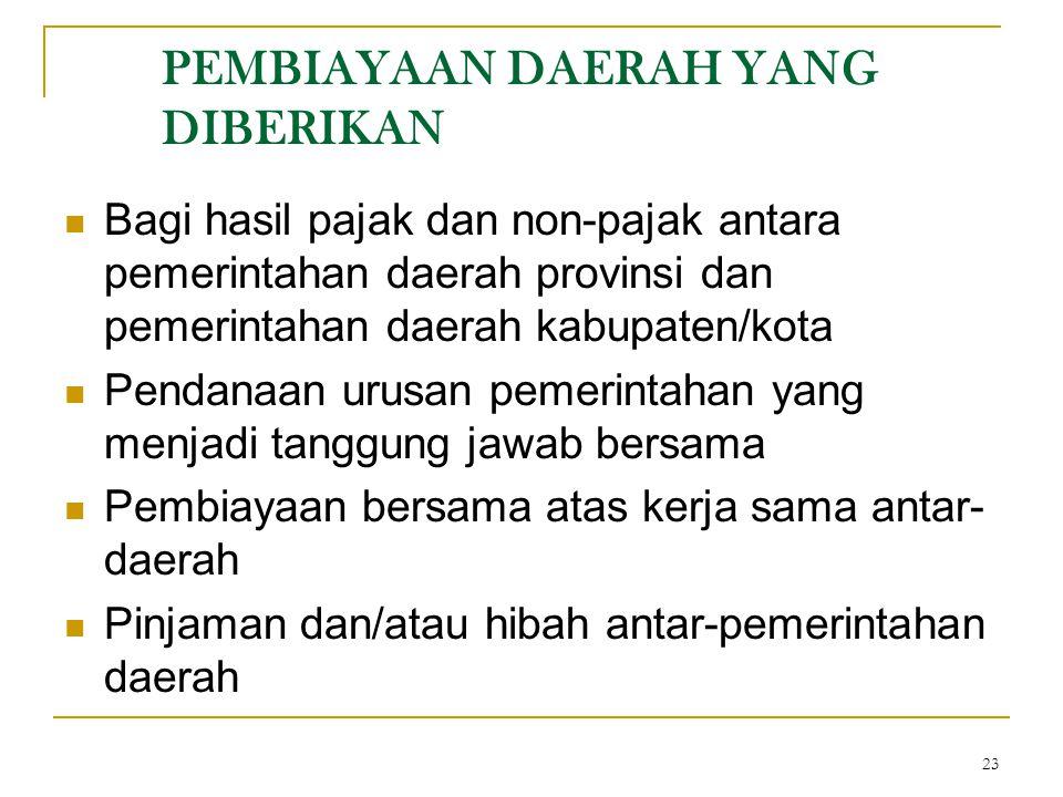 23 PEMBIAYAAN DAERAH YANG DIBERIKAN Bagi hasil pajak dan non-pajak antara pemerintahan daerah provinsi dan pemerintahan daerah kabupaten/kota Pendanaa