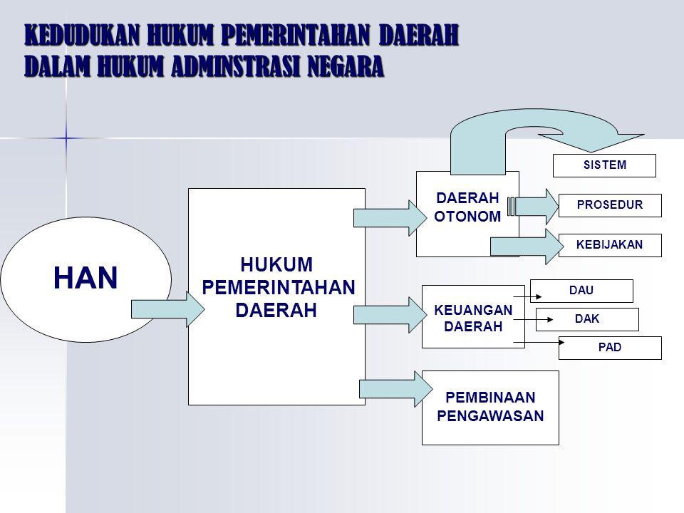 4 Definisi Definisi Pemerintahan Daerah Definisi Pemerintahan Daerah (Pasal 1 angka 2 UU Nomor 32 Tahun 2004) (Pasal 1 angka 2 UU Nomor 32 Tahun 2004) Penyelenggaraan urusan pemerintahan oleh pemerintah daerah dan DPRD menurut asas otonomi dan tugas pembantuan dengan prinsip otonomi seluas-luasnya dalam sistem dan prinsip Negara Kesatuan Republik Indonesia sebagaimana dimaksud dalam UUD 1945. Definisi Pemerintah Daerah Definisi Pemerintah Daerah (Pasal 1 angka 3 UU Nomor 32 Tahun 2004): (Pasal 1 angka 3 UU Nomor 32 Tahun 2004): Gubernur, Bupati, atau Walikota, dan perangkat daerah sebagai unsur penyelenggara pemerintahan daerah.