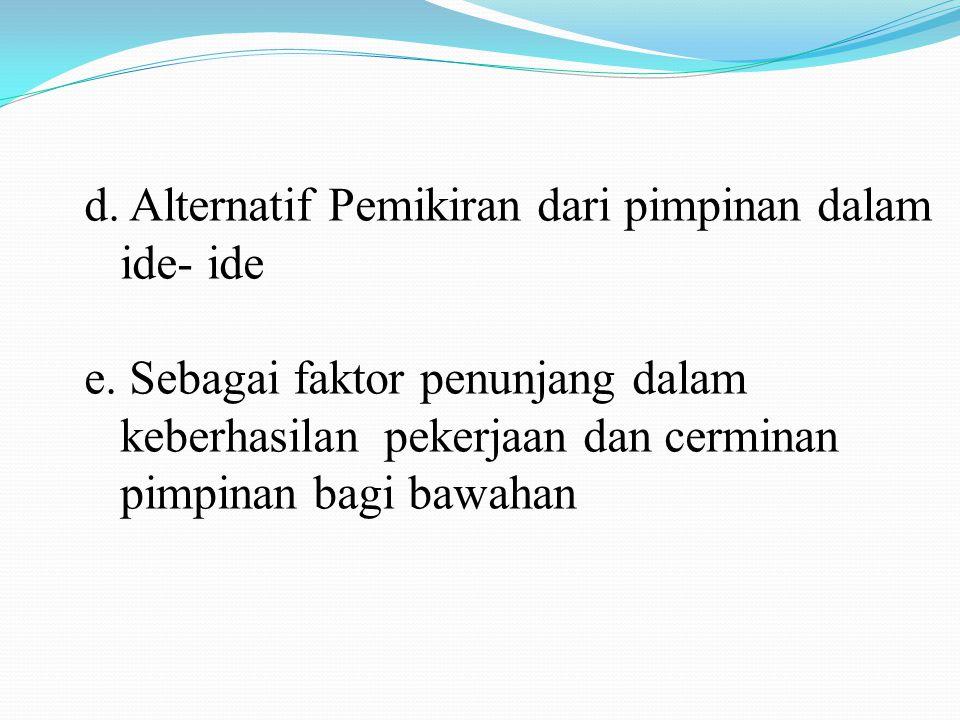 2.PERANAN SEKRETARIS TERHADAP BAWAHAN a.
